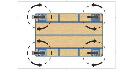 Option 4 roues pivotantes pour chariots FETRA